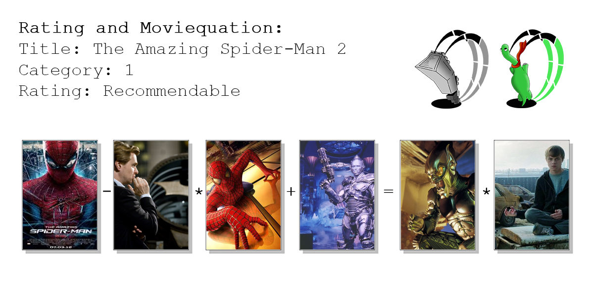 moviequation amazing spider-man 2