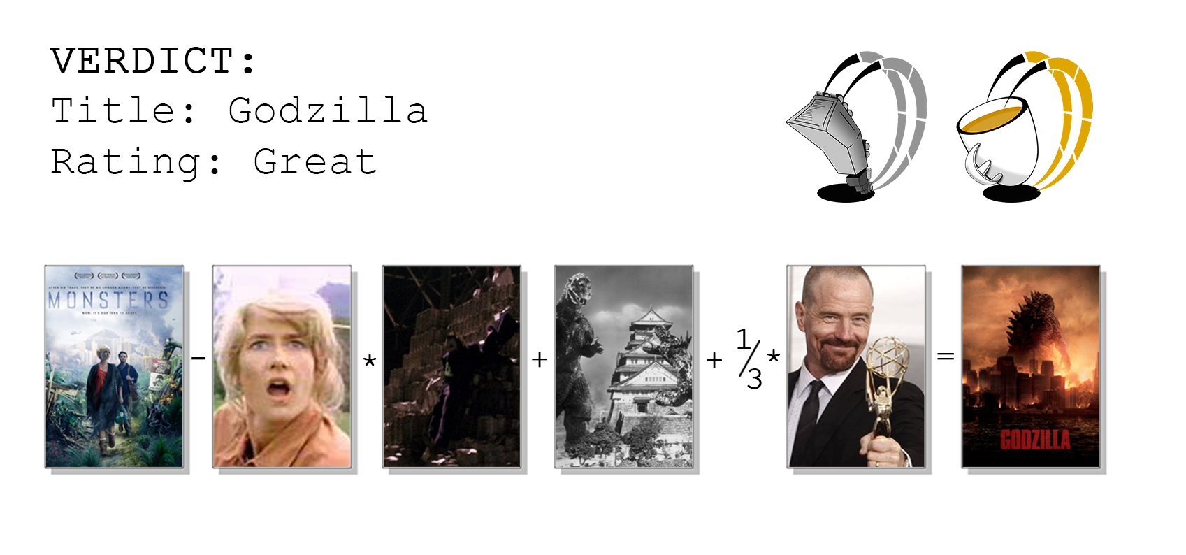 moviequation Godzilla Wolfi
