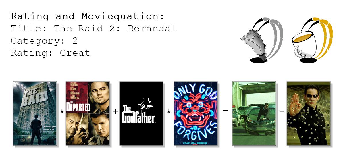 moviequation raid 2