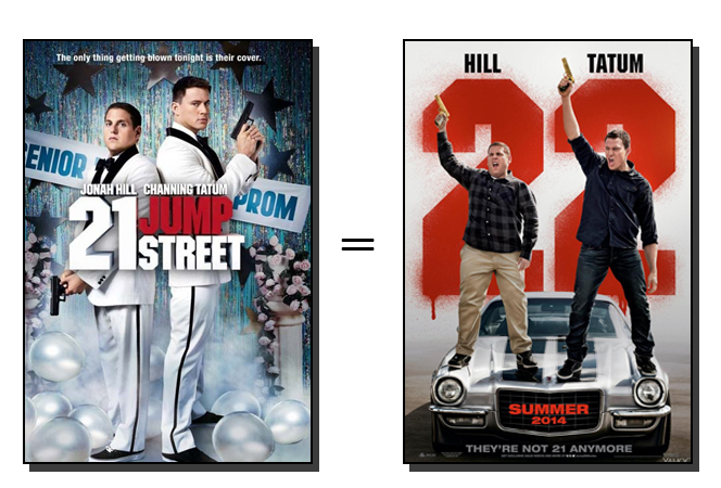 moviequation 22 Jump street