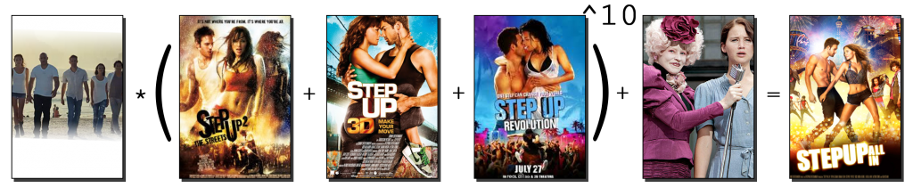 moviequation step up all in