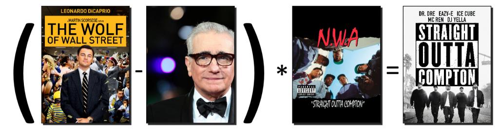 Moviequation Compton