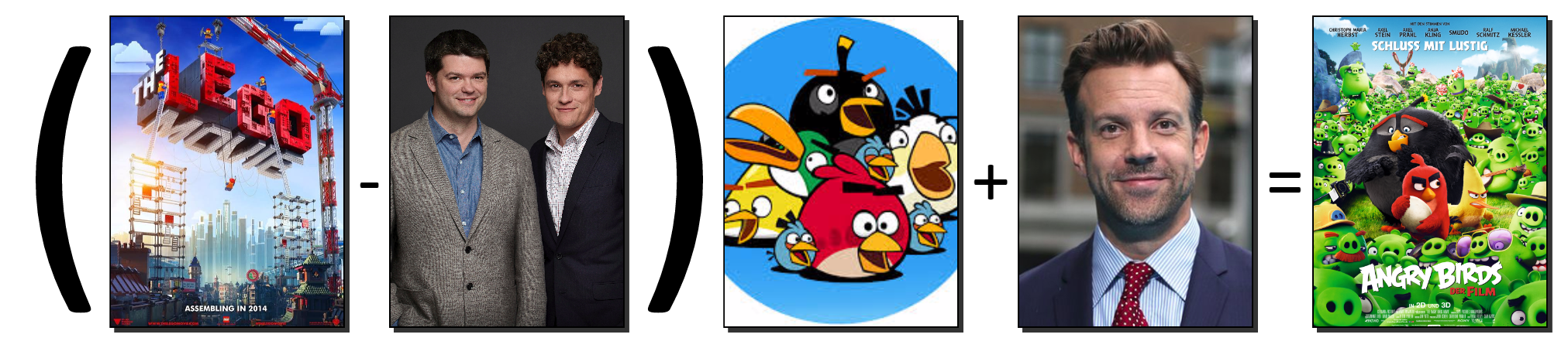 Angry Birds Moviequation
