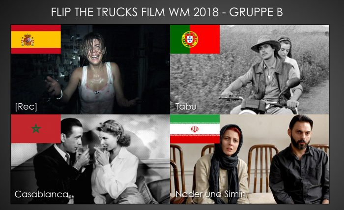 Flip the Truck | Film WM 2018 | Gruppe B